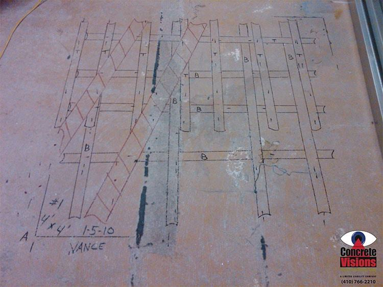Vance Blueprint